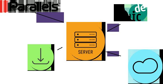 Hosting und Webseitenpflege