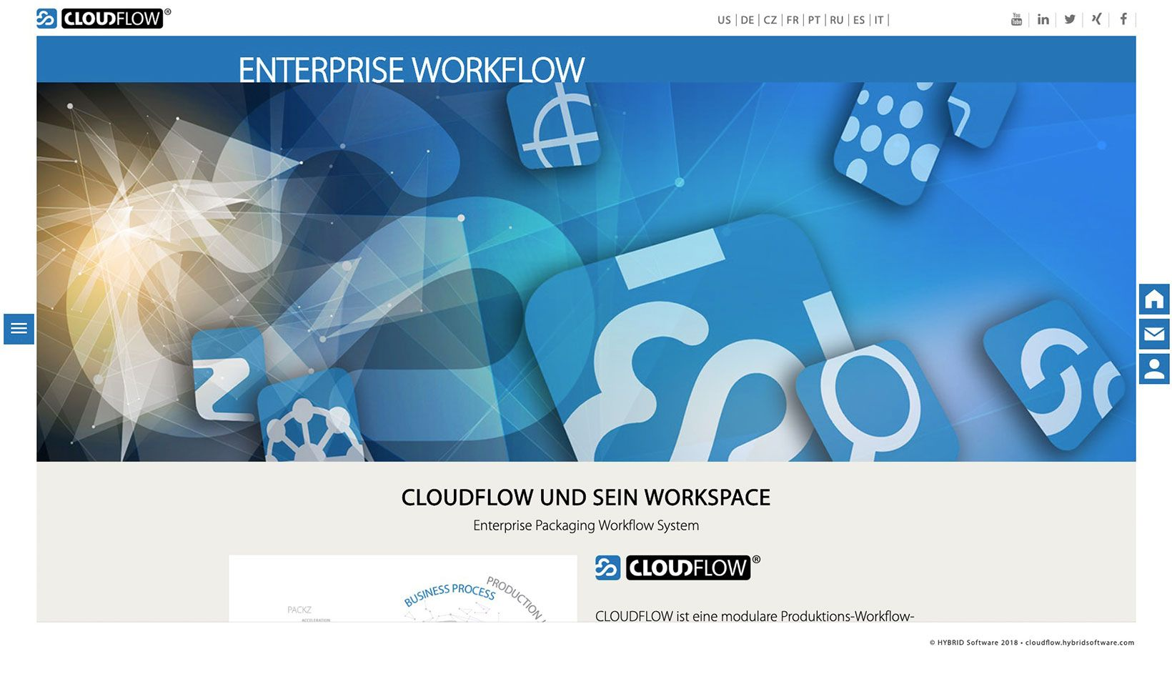 Hybridsoftware CLOUDFLOW